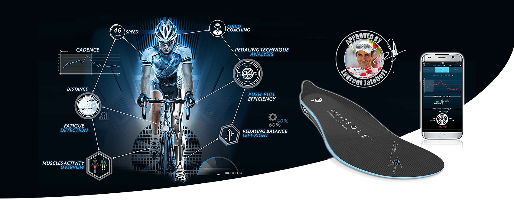 Run Profiler Cycling connected insole cycling