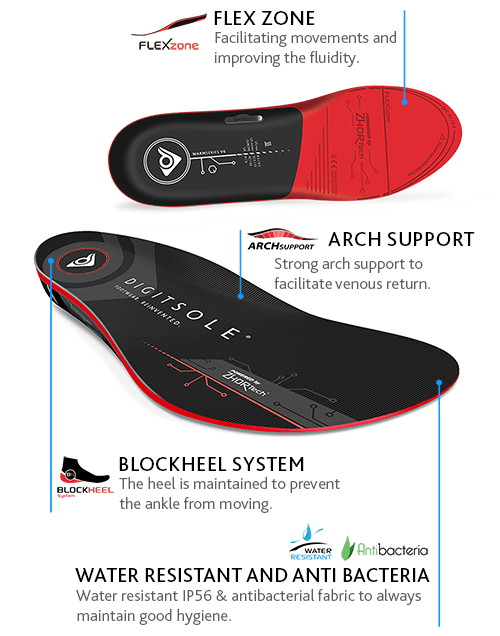 Warm Series, heated insoles