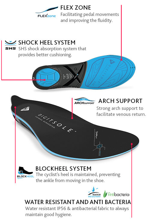 Features connected insoles cycling